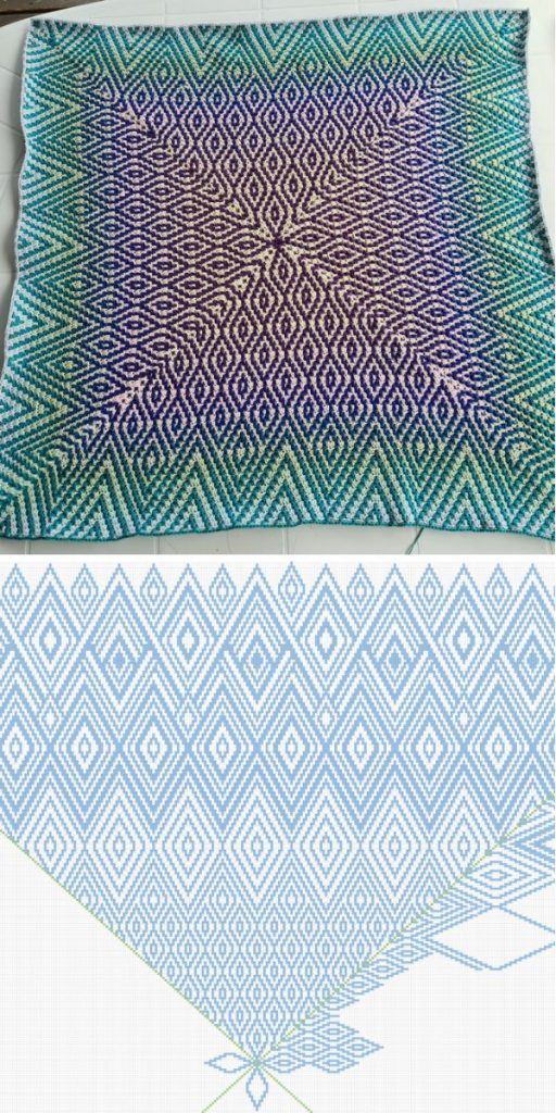 Caleidoscope Blanket